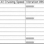 noise complaint chart