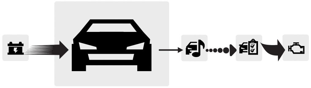 CEL-Loop